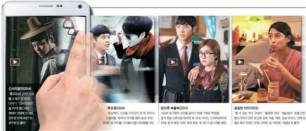 korean_web_drama (Custom)